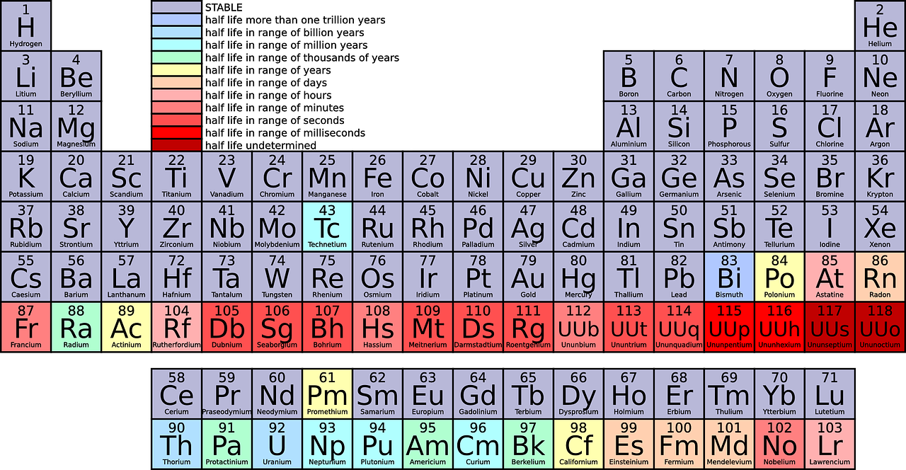life on earth is composed of elements from the periodic table