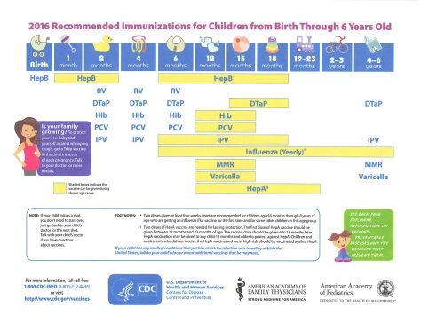 2016 recommended immunizations for children