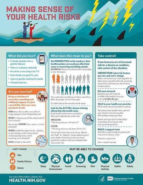 Making sense of your health risks-health.nih.gov