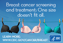 Breast cancer screening and treatment: One size doesn't fit all. bras hanging on a clothes line