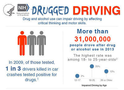 Drugs and alcohol use can impair driving
